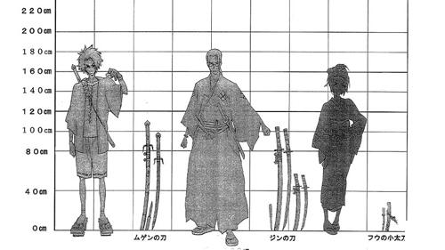 Sketches primários do trio de protagonistas.