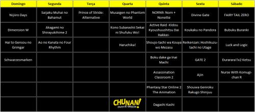 Guia Janeiro Tabela