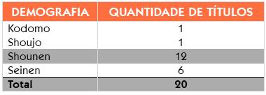checklist-panini-setembro-demografia